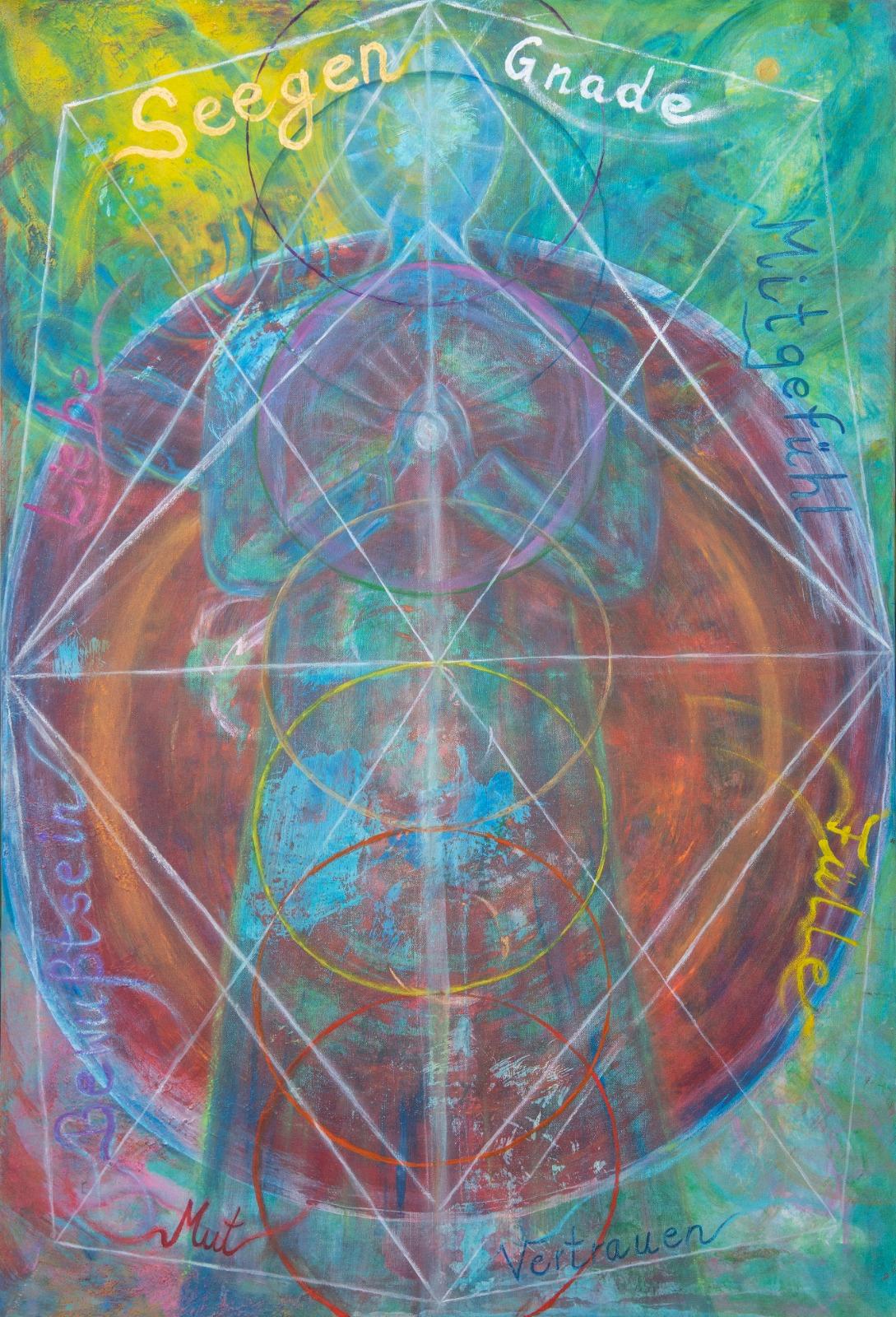 die heilige Geometrie in der Schöpfung
